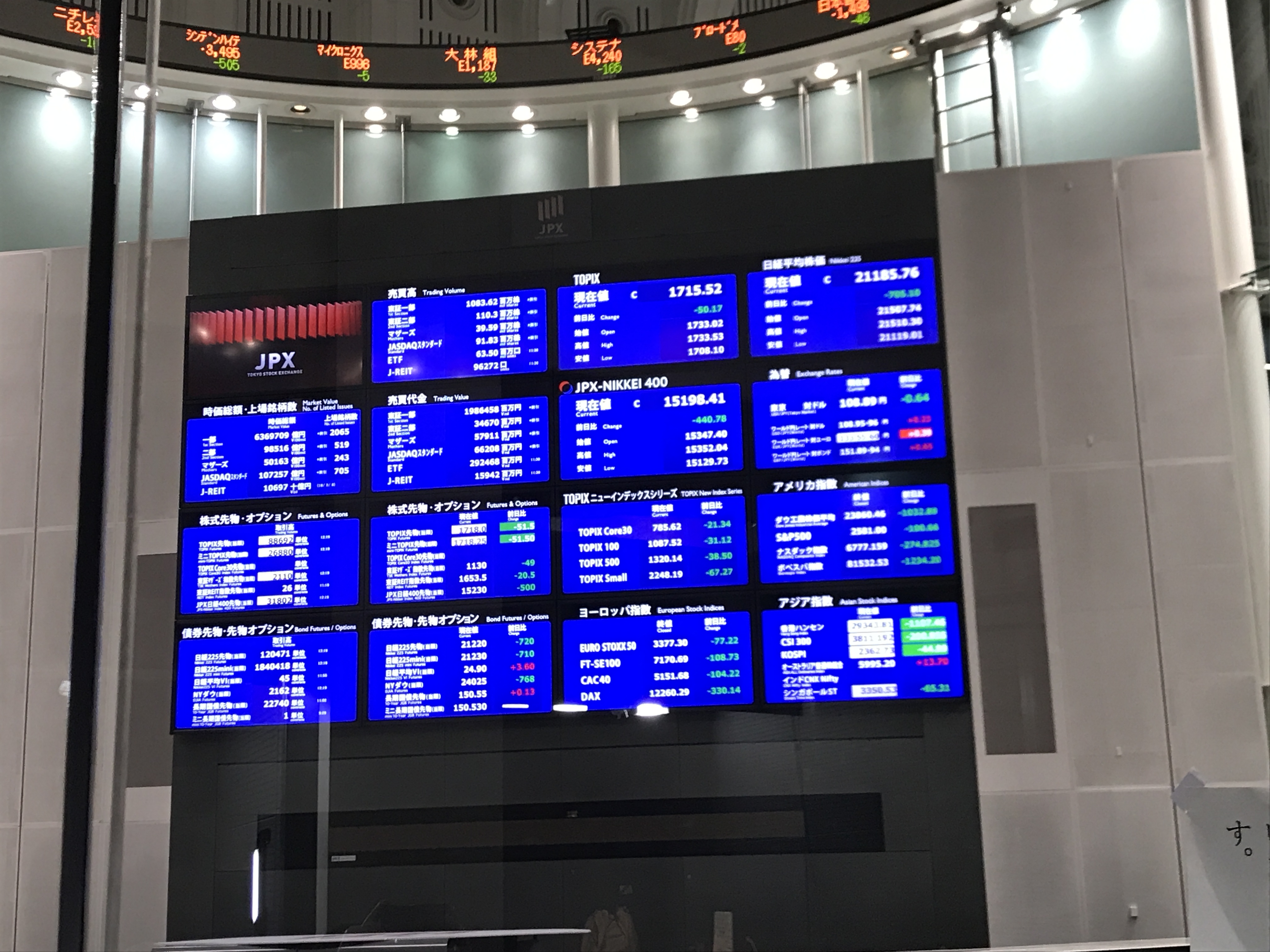 グループ 掲示板 ソフトバンク 株価